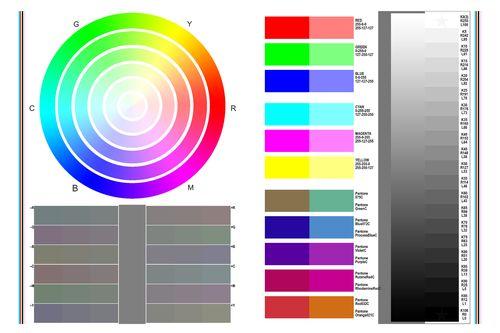 Настройка цвета принтера