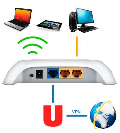 Инструкция как подключить принтер через Wifi