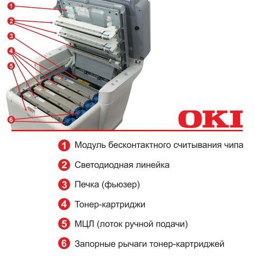 Схема принтера ОКИ
