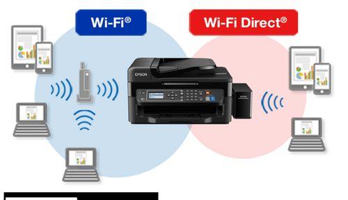 Подключение телефон к принтеру через Wi-Fi