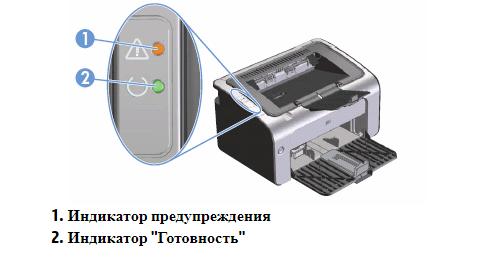 Индикаторы принтера