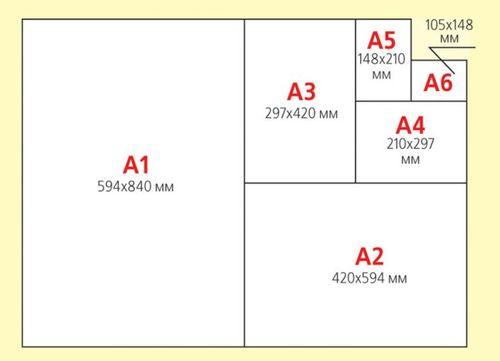 Формат листа для принтера стандартного размера для печати