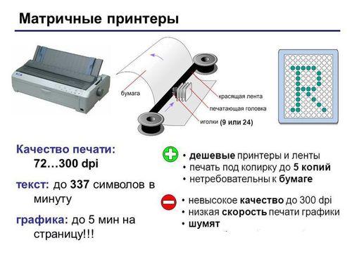 Плюсы и минусы матричного принтера