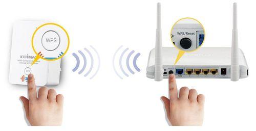 Wi-fi  WPS