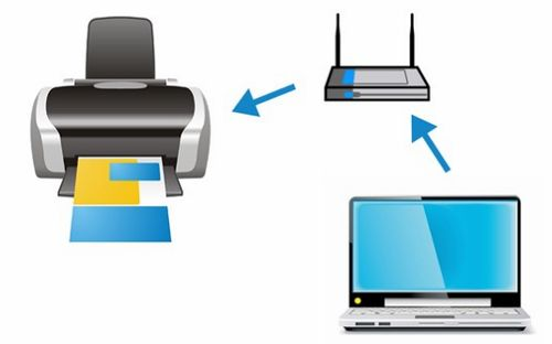 HP Smart Instal