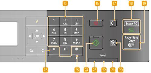 Расшифровка значений кнопок на принтере Canon