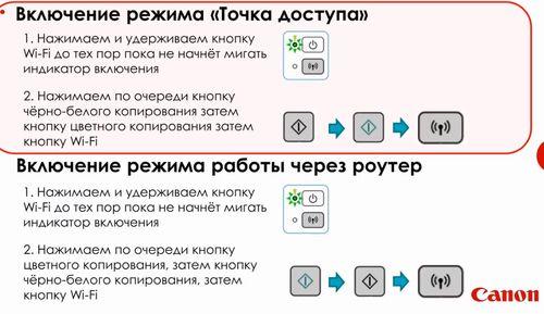 Инструкция по подключению и настройке беспроводного принтера