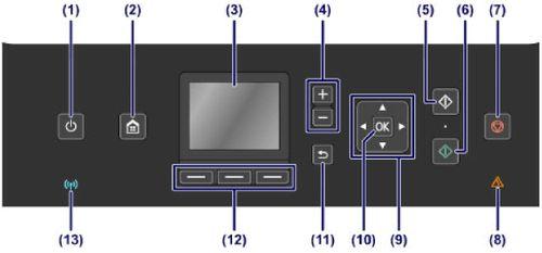 Панель управления принтера