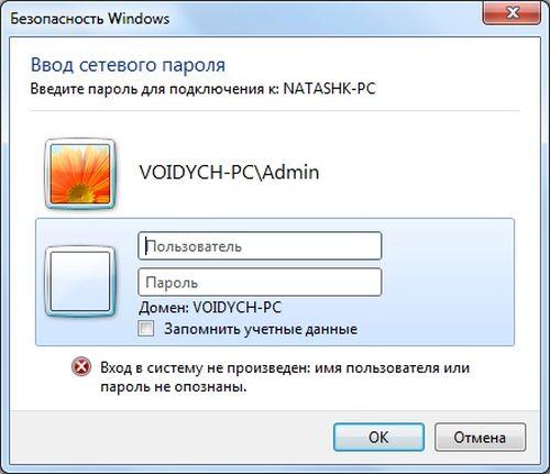 Ведение пароля
